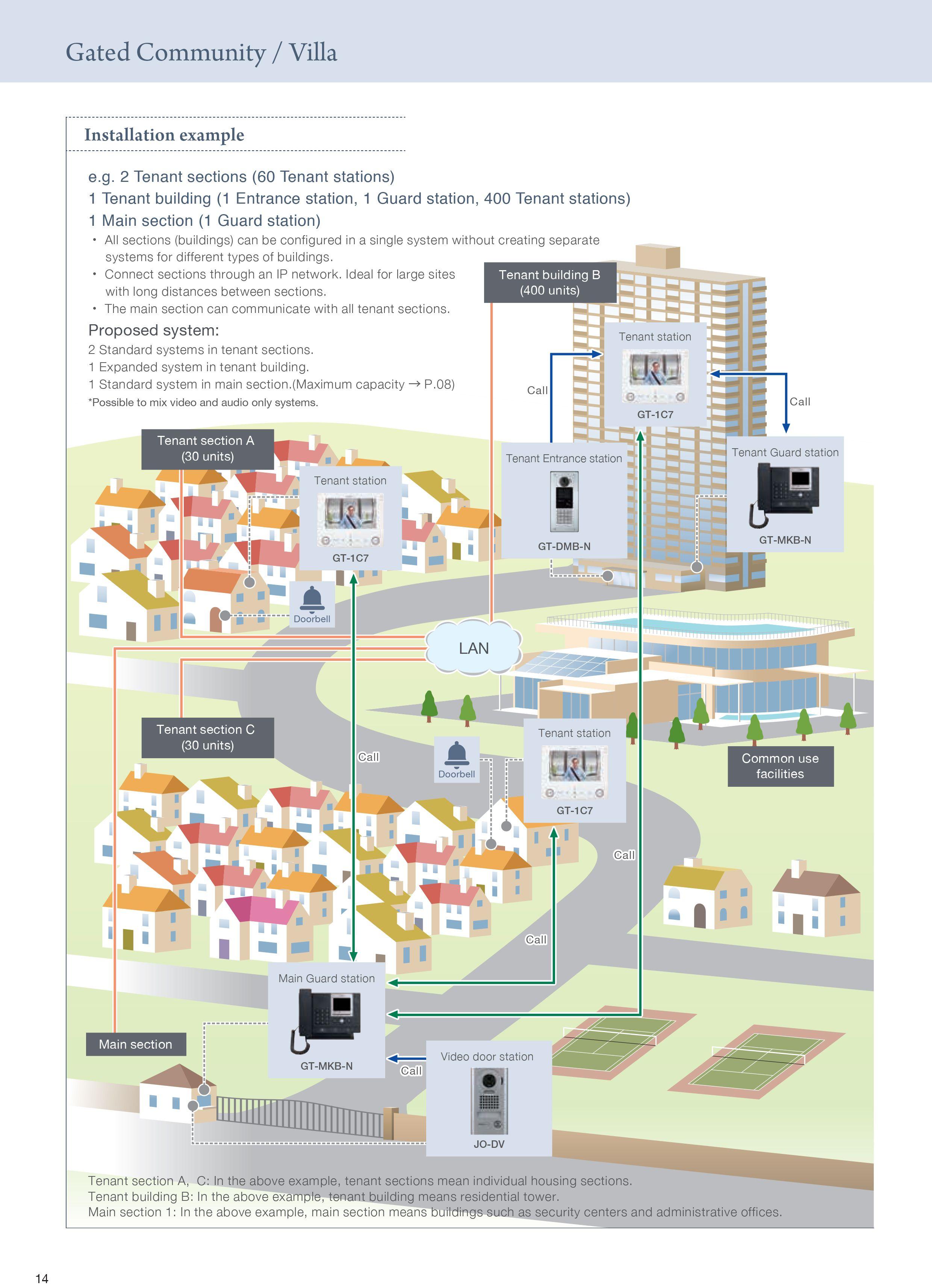 Aiphone Golmar Intercom Wiring Diagram Mobirise